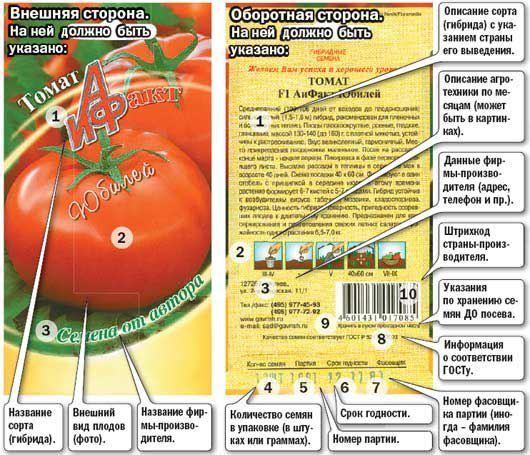 Срок годности семян томатов: условия хранения, всхожесть, посадка
